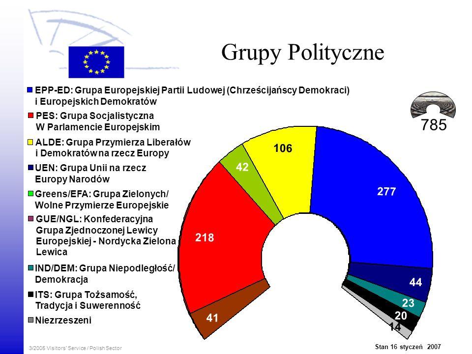3/2005 Visitors´ Service / Polish Sector Grupy Polityczne EPP-ED: Grupa Europejskiej Partii Ludowej (Chrześcijańscy Demokraci) i Europejskich Demokrat