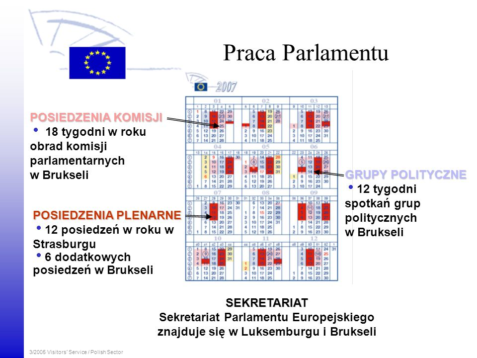 3/2005 Visitors´ Service / Polish Sector Praca Parlamentu POSIEDZENIA KOMISJI 18 tygodni w roku obrad komisji parlamentarnych w Brukseli POSIEDZENIA P
