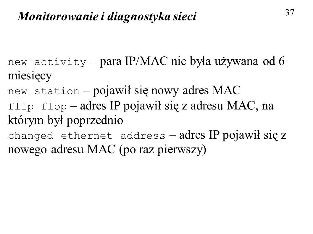Monitorowanie i diagnostyka sieci 37 new activity – para IP/MAC nie była używana od 6 miesięcy new station – pojawił się nowy adres MAC flip flop – ad