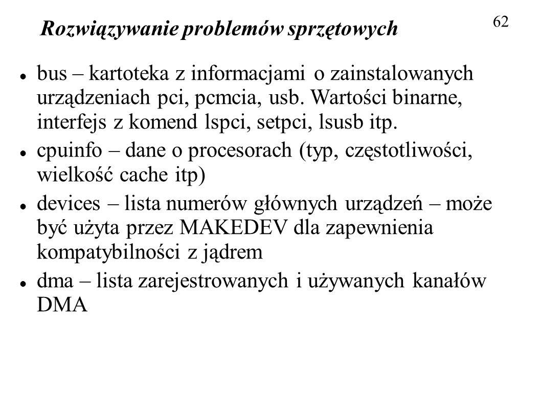 Rozwiązywanie problemów sprzętowych 62 bus – kartoteka z informacjami o zainstalowanych urządzeniach pci, pcmcia, usb. Wartości binarne, interfejs z k