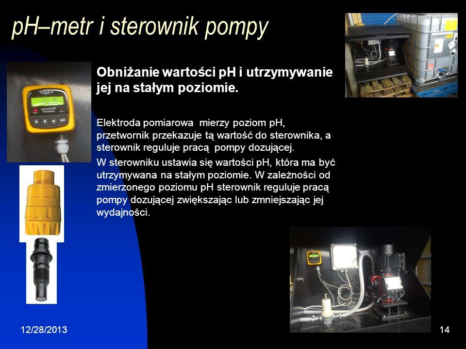 12/28/201314 pH–metr i sterownik pompy Obniżanie wartości pH i utrzymywanie jej na stałym poziomie. Elektroda pomiarowa mierzy poziom pH, przetwornik