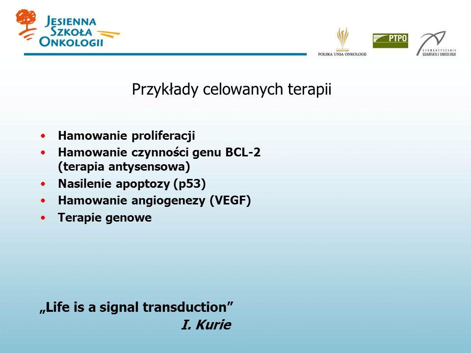 Przykłady celowanych terapii Hamowanie proliferacji Hamowanie czynności genu BCL-2 (terapia antysensowa) Nasilenie apoptozy (p53) Hamowanie angiogenezy (VEGF) Terapie genowe Life is a signal transduction I.