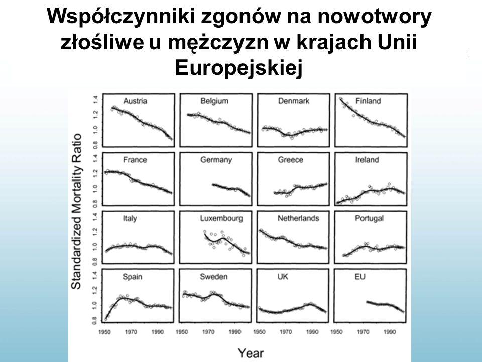 Współczynniki zgonów na nowotwory złośliwe u mężczyzn w krajach Unii Europejskiej