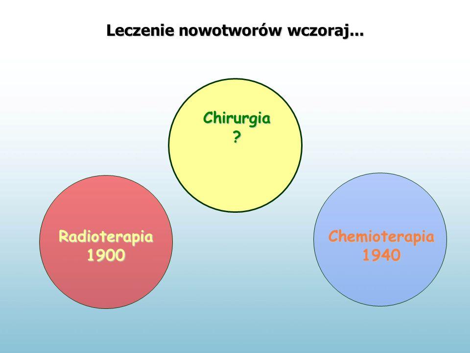 Chirurgia ? Leczenie nowotworów wczoraj... Radioterapia 1900 Chemioterapia 1940