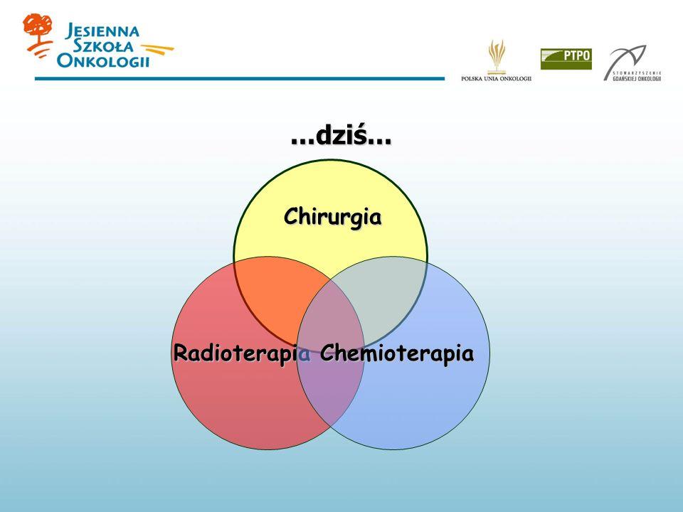 Chirurgia...dziś... RadioterapiaChemioterapia