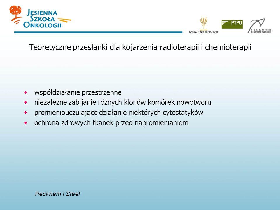 Chirurgia Radioterapia Chemioterapia Terapia celowana Indywidualizacja leczenia...i jutro