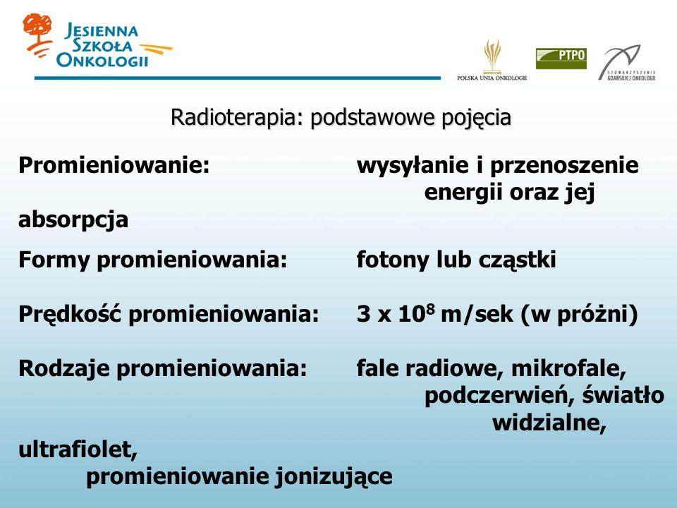 Radioterapia: podstawowe pojęcia Promieniowanie: wysyłanie i przenoszenie energii oraz jej absorpcja Formy promieniowania: fotony lub cząstki Prędkość