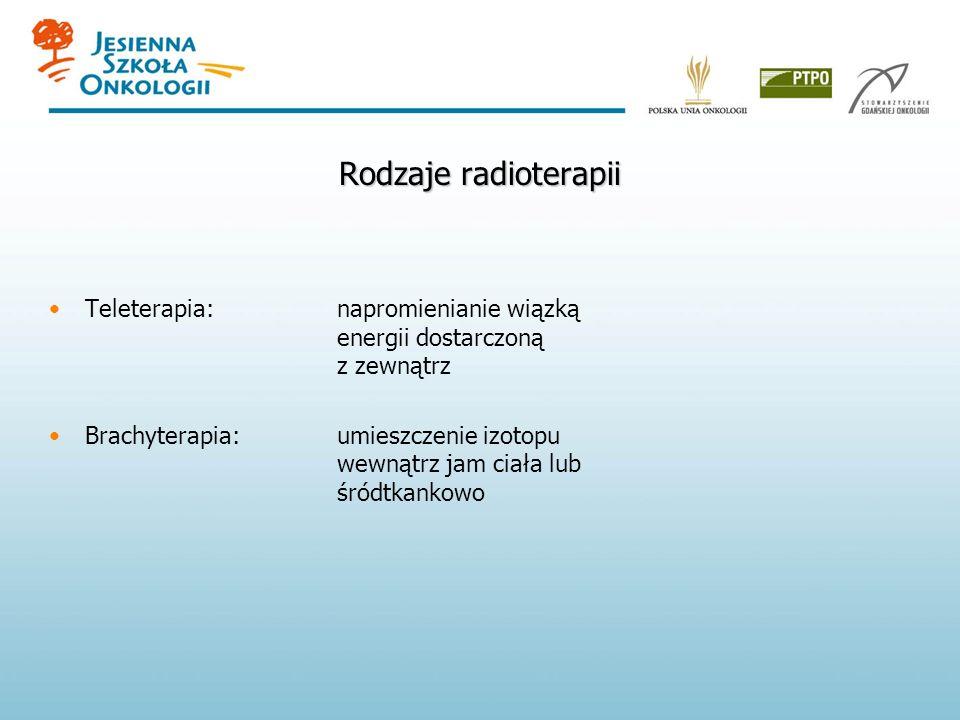Rodzaje radioterapii Teleterapia:napromienianie wiązką energii dostarczoną z zewnątrz Brachyterapia:umieszczenie izotopu wewnątrz jam ciała lub śródtkankowo