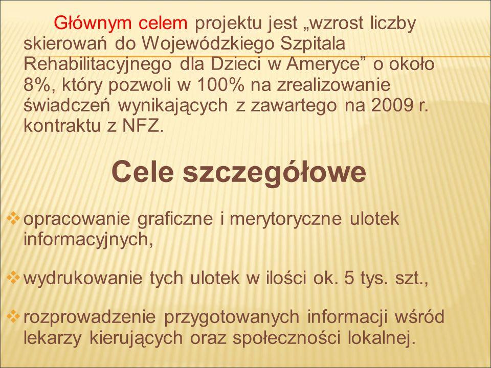 Etapy działania Opracowanie 3700 szt.