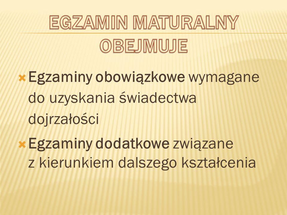 Egzaminy obowiązkowe wymagane do uzyskania świadectwa dojrzałości Egzaminy dodatkowe związane z kierunkiem dalszego kształcenia