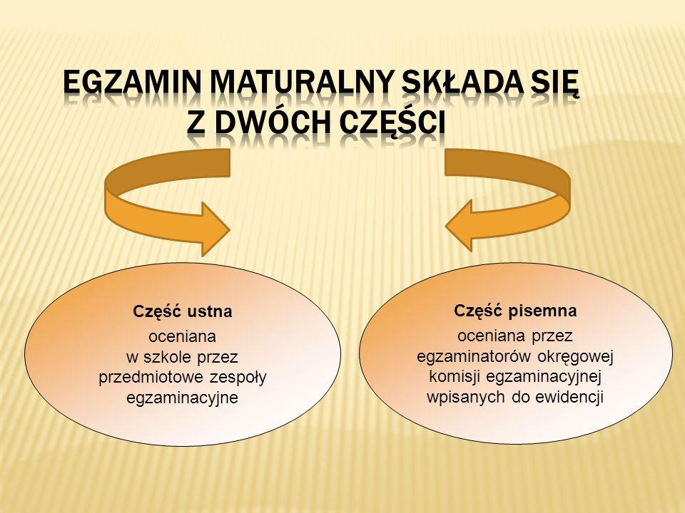Język polski – zdawany na jednym, określonym w standardach poziomie.