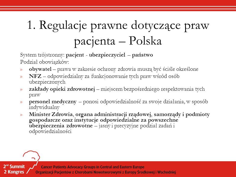 1. Regulacje prawne dotyczące praw pacjenta – Polska System trójstronny: pacjent - ubezpieczyciel – państwo Podział obowiązków: »obywatel – prawa w za