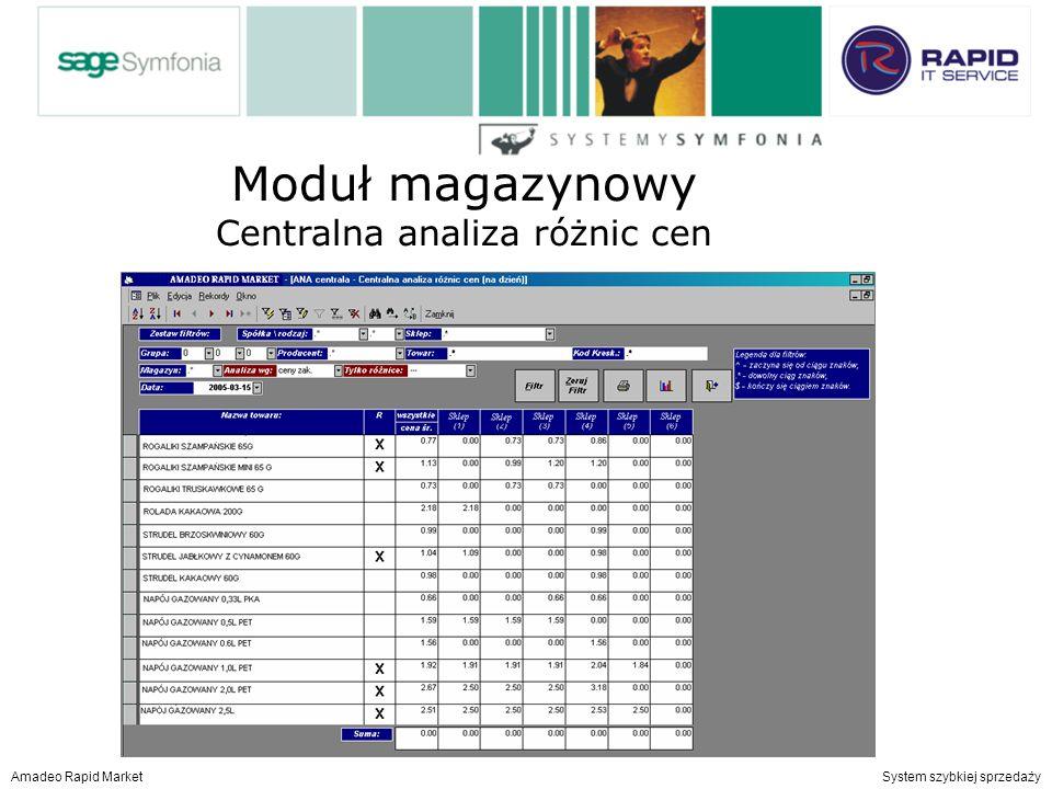 Moduł magazynowy Przyjęcie towaru Amadeo Rapid Market System szybkiej sprzedaży Moduł magazynowy Centralna analiza różnic cen