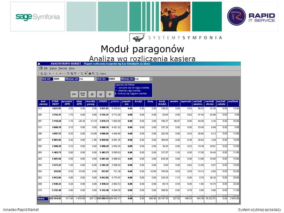Moduł paragonów Analiza wg rozliczenia kasjera Amadeo Rapid Market System szybkiej sprzedaży