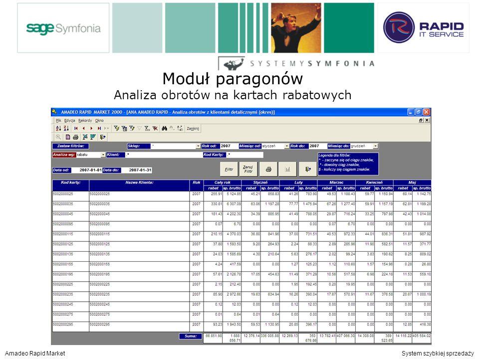 Moduł paragonów Analiza obrotów na kartach rabatowych Amadeo Rapid Market System szybkiej sprzedaży