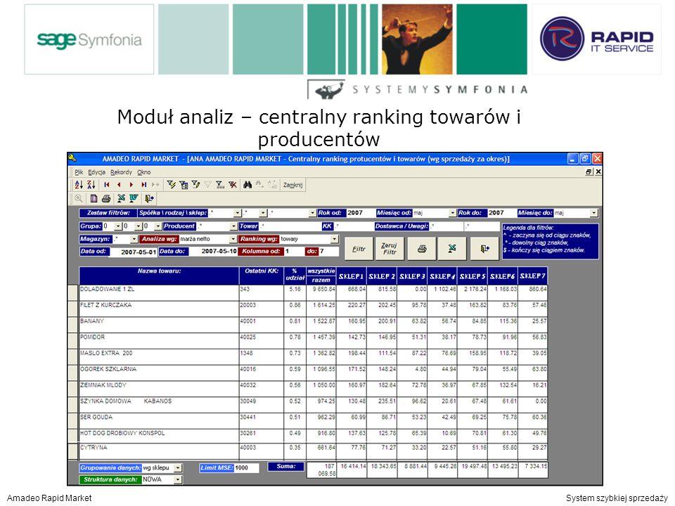 Moduł analiz – centralny ranking towarów i producentów Amadeo Rapid Market System szybkiej sprzedaży Moduł analiz – centralny ranking towarów i producentów