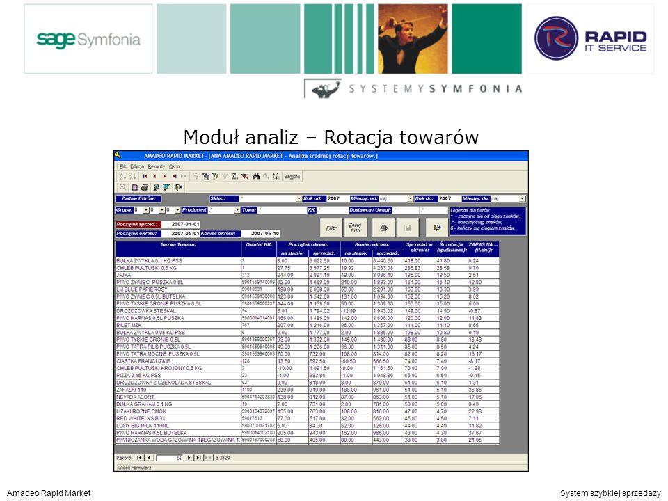 Amadeo Rapid Market System szybkiej sprzedaży Moduł analiz – Rotacja towarów