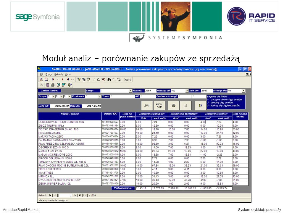 Moduł analiz – centralny ranking towarów i producentów Amadeo Rapid Market System szybkiej sprzedaży Moduł analiz – porównanie zakupów ze sprzedażą