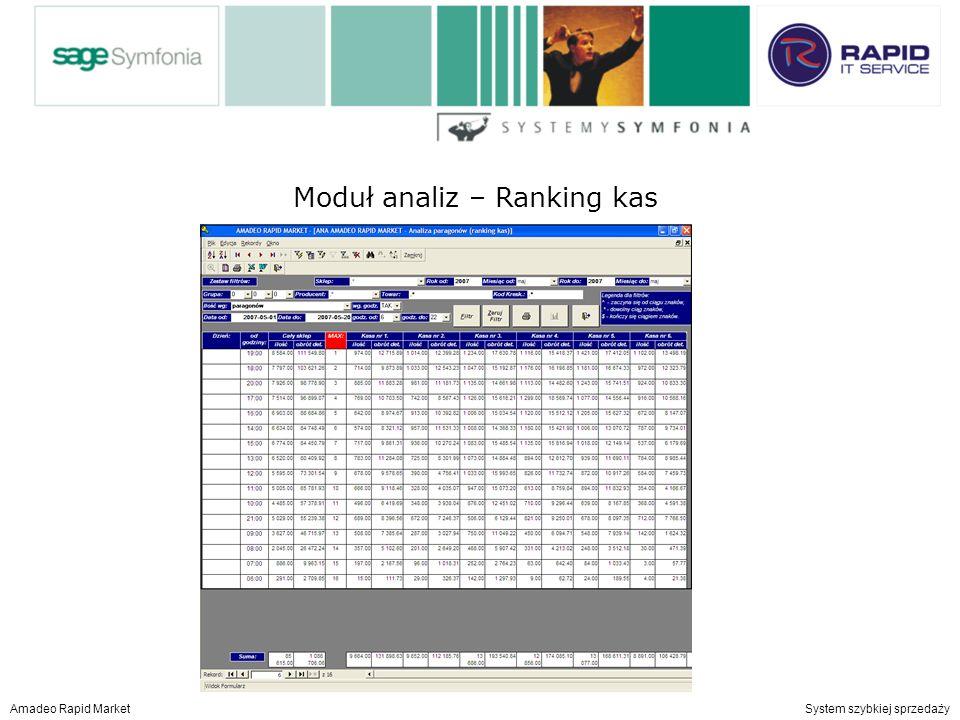 Moduł analiz – centralny ranking towarów i producentów Amadeo Rapid Market System szybkiej sprzedaży Moduł analiz – Ranking kas