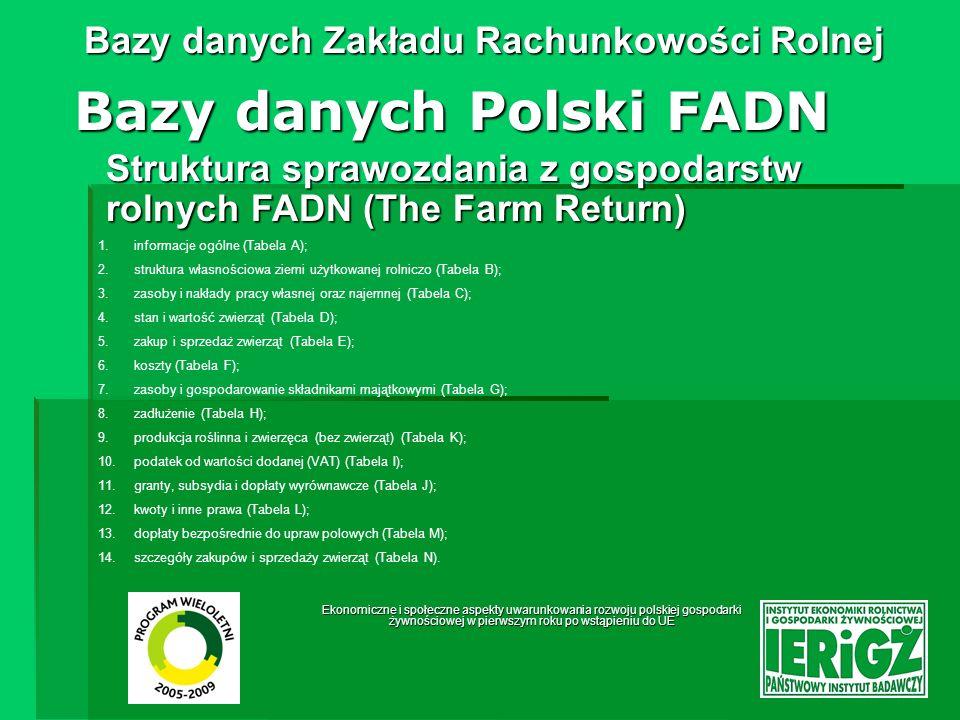 Ekonomiczne i społeczne aspekty uwarunkowania rozwoju polskiej gospodarki żywnościowej w pierwszym roku po wstąpieniu do UE Bazy danych Zakładu Rachunkowości Rolnej Baza: Wyniki standardowe Bazy danych Polski FADN Wyniki pogrupowane są w 10 tabelach tematycznych: 1.