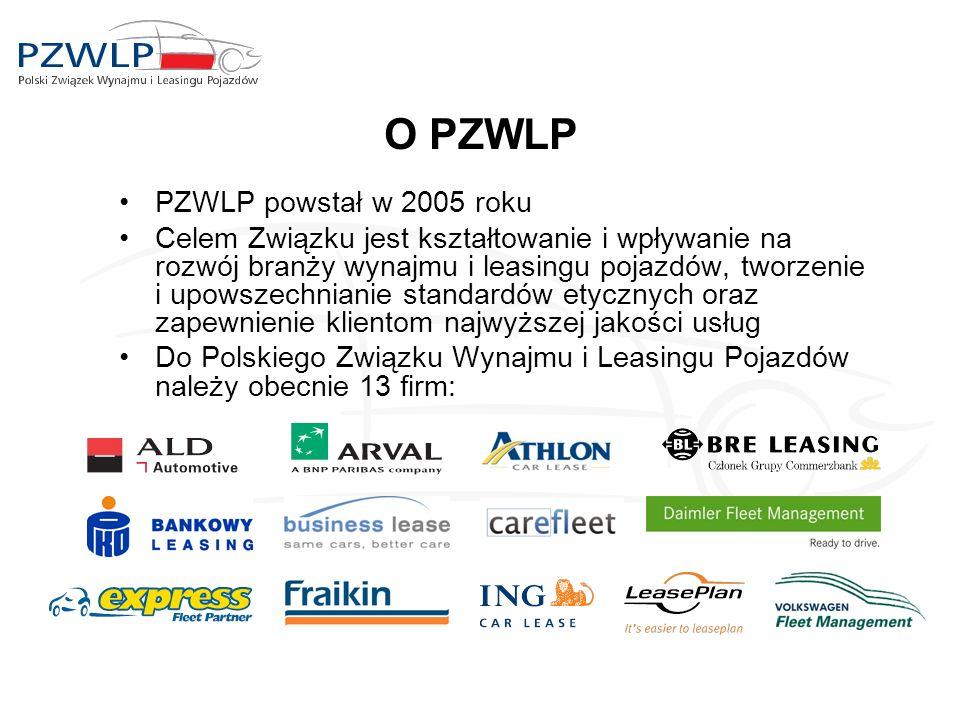 O PZWLP PZWLP powstał w 2005 roku Celem Związku jest kształtowanie i wpływanie na rozwój branży wynajmu i leasingu pojazdów, tworzenie i upowszechnian