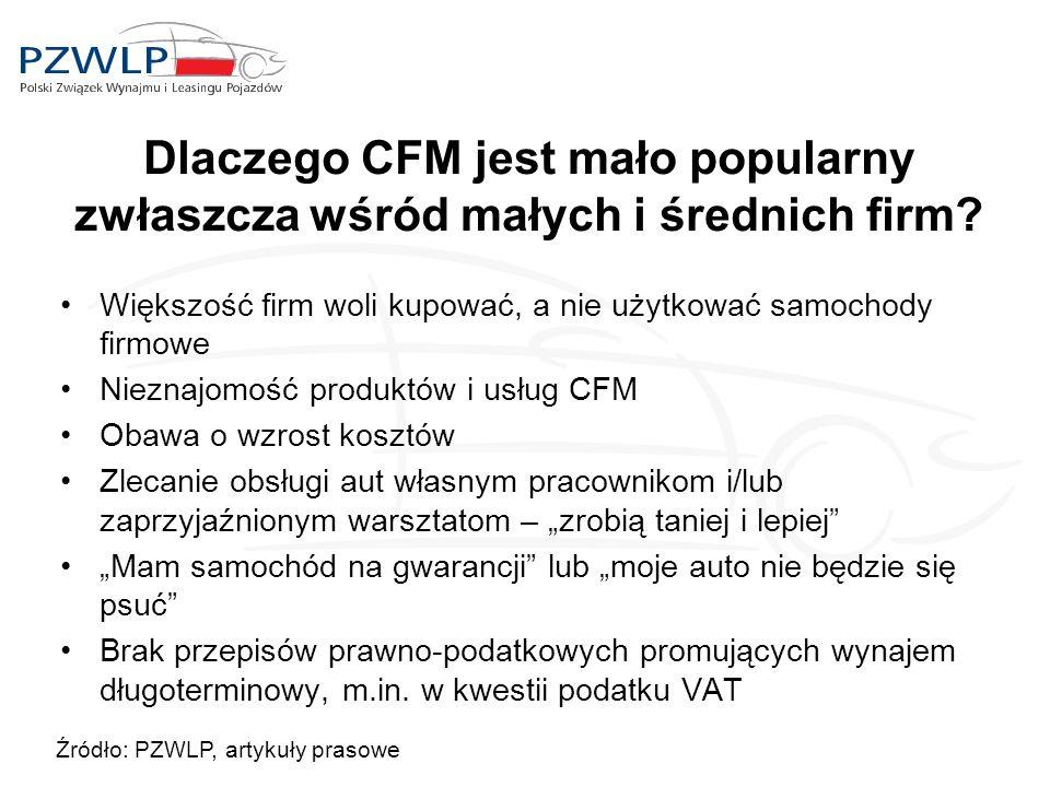 Niepopularny wynajem – przyczyny Źródło: Corporate Vehicle Observatory – Barometr 2007 Nieznajomość produktów i usług CFM w Polsce oraz niedostateczna informacja na temat oferty i zalet full service leasingu
