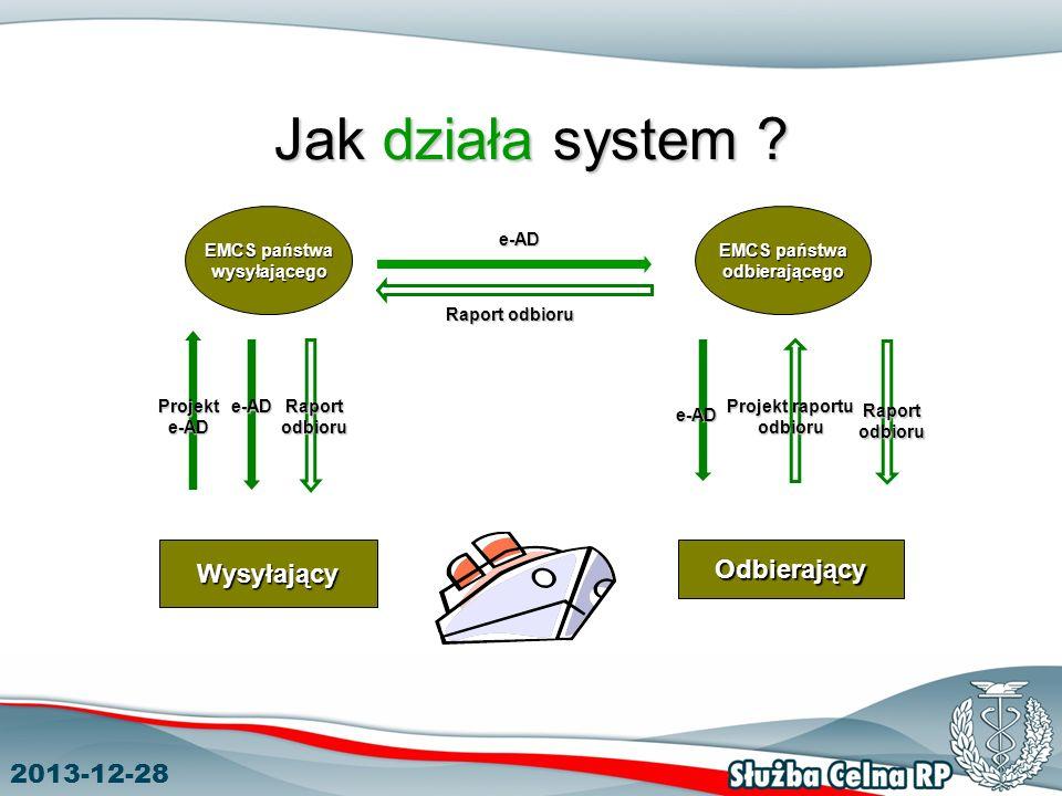 2013-12-28 Jak działa system ? Wysyłający EMCS państwa wysyłającego odbierającego Odbierający Projekt raportu odbioru Raport odbioru e-AD e-AD Projekt