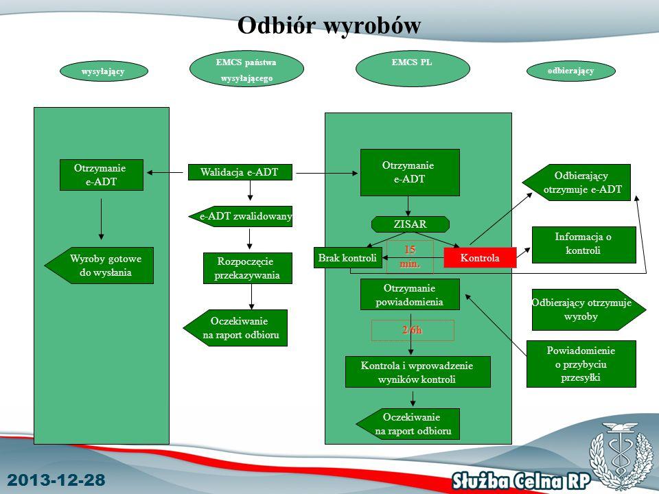 2013-12-28 Odbiór wyrobów EMCS państwa wysyłającego EMCS PL odbierający Walidacja e-ADT e-ADT zwalidowany Rozpoczęcie przekazywania Oczekiwanie na raport odbioru Otrzymanie e-ADT Oczekiwanie na raport odbioru Odbierający otrzymuje e-ADT wysyłający Otrzymanie e-ADT Wyroby gotowe do wysłania ZISAR KontrolaBrak kontroli Informacja o kontroli Powiadomienie o przybyciu przesyłki Otrzymanie powiadomienia Kontrola i wprowadzenie wyników kontroli Odbierający otrzymuje wyroby 2/6h 15 min.