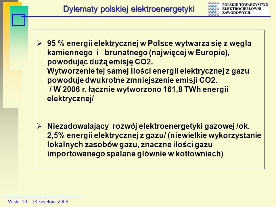 Wisła, 16 – 18 kwietnia 2008 Dylematy polskiej elektroenergetyki 95 % energii elektrycznej w Polsce wytwarza się z węgla kamiennego i brunatnego (najw