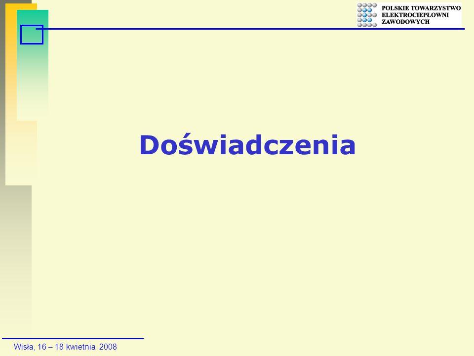 Wisła, 16 – 18 kwietnia 2008 Spełnienie standardów emisji pyłu BGP w Elektrociepłowni Zielona Góra