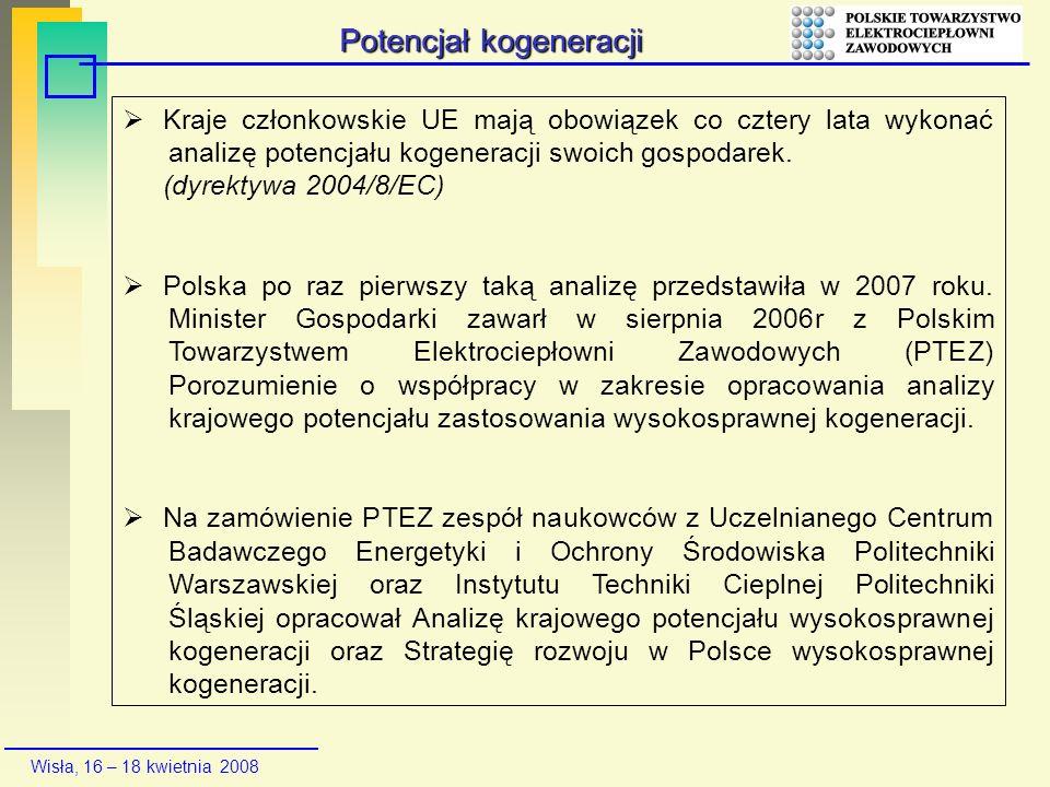 Wisła, 16 – 18 kwietnia 2008 Kraje członkowskie UE mają obowiązek co cztery lata wykonać analizę potencjału kogeneracji swoich gospodarek. (dyrektywa