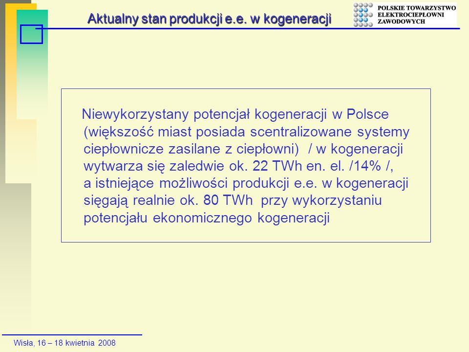 Wisła, 16 – 18 kwietnia 2008 Aktualny stan produkcji e.e. w kogeneracji Niewykorzystany potencjał kogeneracji w Polsce (większość miast posiada scentr