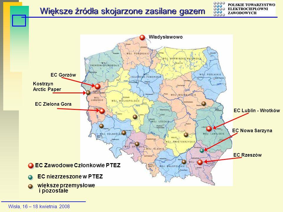 Wisła, 16 – 18 kwietnia 2008 Dylematy polskiej elektroenergetyki 95 % energii elektrycznej w Polsce wytwarza się z węgla kamiennego i brunatnego (najwięcej w Europie), powodując dużą emisję CO2.