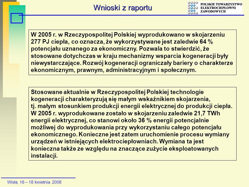 Wisła, 16 – 18 kwietnia 2008 W 2005 r. w Rzeczypospolitej Polskiej wyprodukowano w skojarzeniu 277 PJ ciepła, co oznacza, że wykorzystywane jest zaled