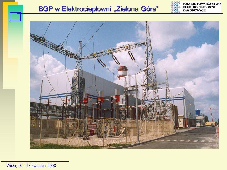 Wisła, 16 – 18 kwietnia 2008 BGP w Elektrociepłowni Zielona Góra
