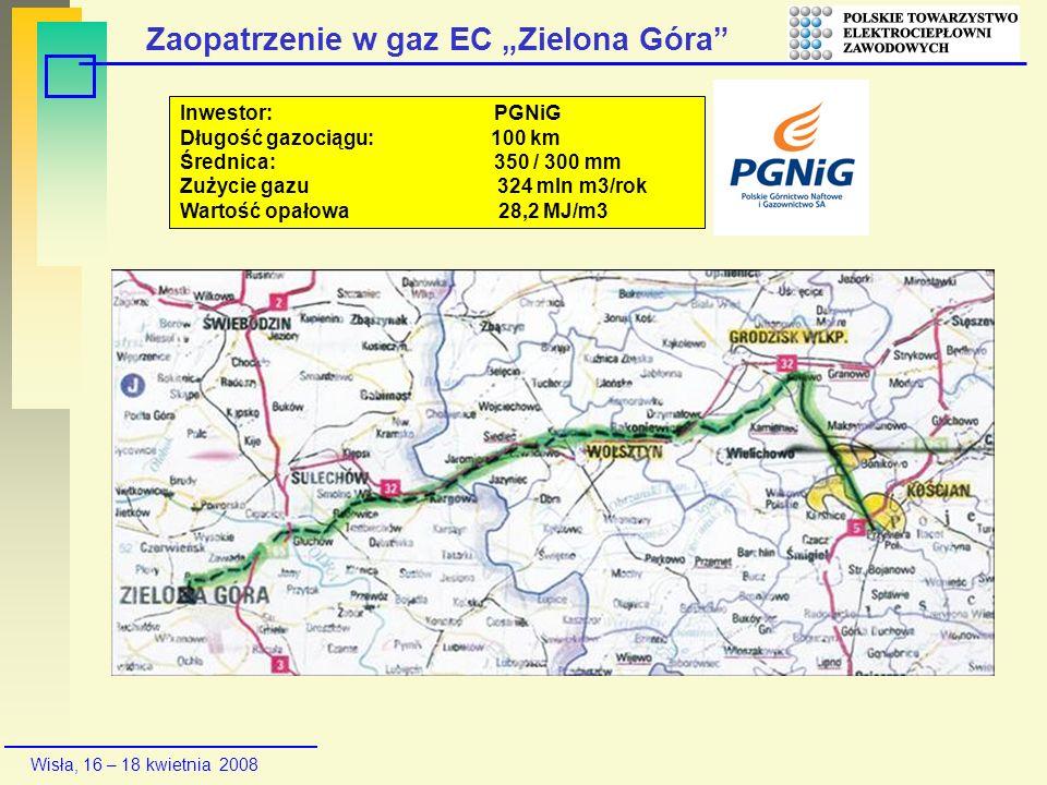 Wisła, 16 – 18 kwietnia 2008 Inwestor:PGNiG Długość gazociągu: 100 km Średnica:350 / 300 mm Zużycie gazu 324 mln m3/rok Wartość opałowa 28,2 MJ/m3 Zao