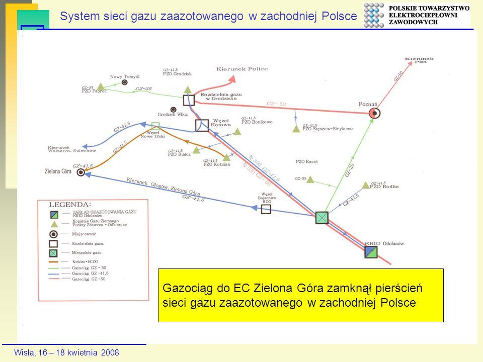 Wisła, 16 – 18 kwietnia 2008 Kogeneracja lekarstwem na zawał polskiej elektroenergetyki