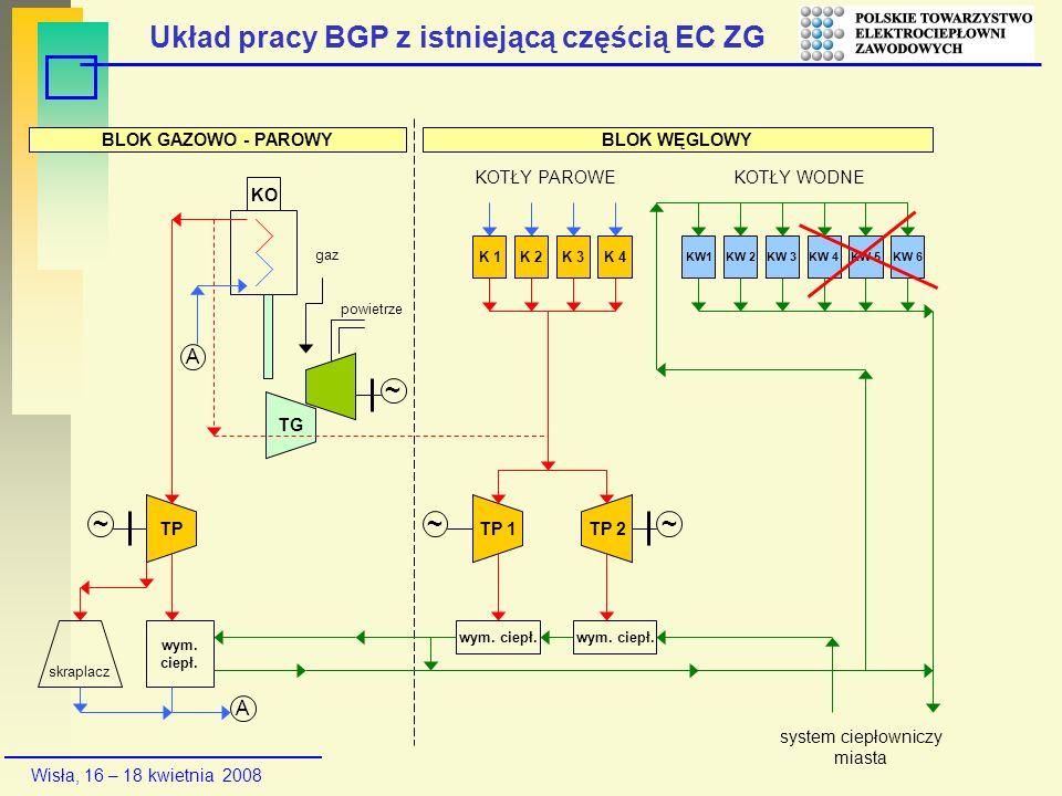 l Skojarzone wytwarzanie energii elektrycznej i ciepła jest technologią, która pozwala na znacznie efektywniejsze wykorzystanie paliw niż wytwarzanie rozdzielone.