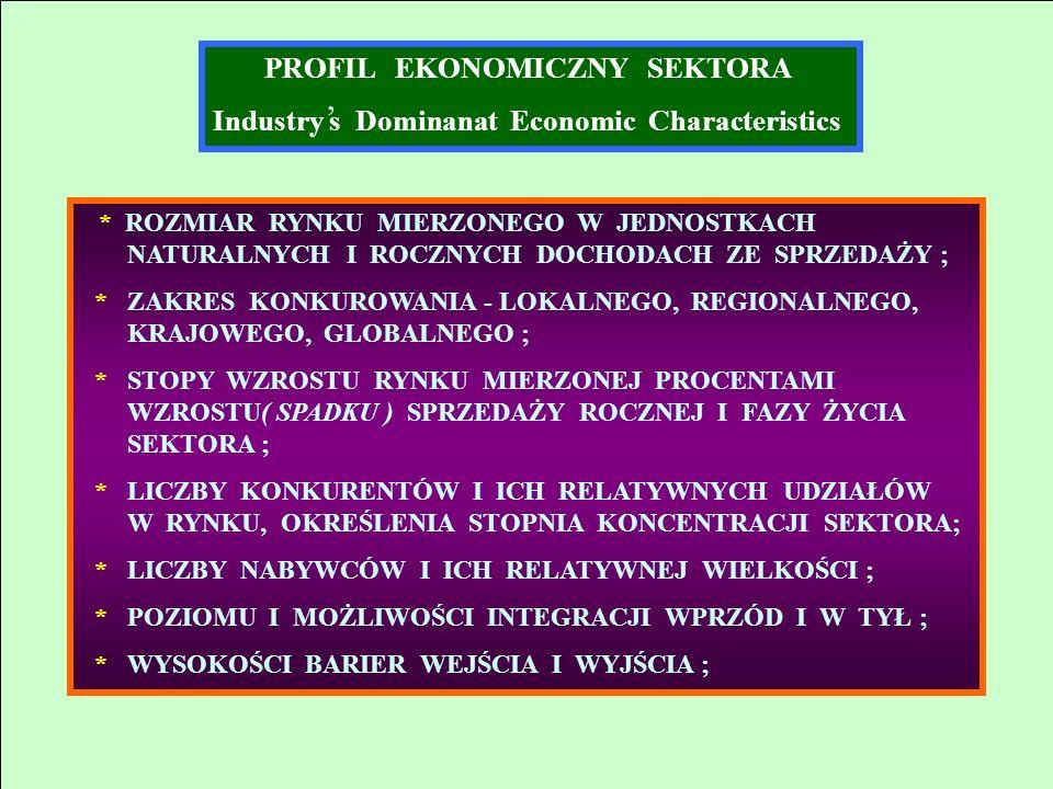PROFIL EKONOMICZNY SEKTORA Industry s Dominanat Economic Characteristics * ROZMIAR RYNKU MIERZONEGO W JEDNOSTKACH NATURALNYCH I ROCZNYCH DOCHODACH ZE