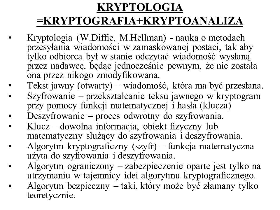 KRYPTOLOGIA =KRYPTOGRAFIA+KRYPTOANALIZA Kryptologia (W.Diffie, M.Hellman) - nauka o metodach przesyłania wiadomości w zamaskowanej postaci, tak aby ty