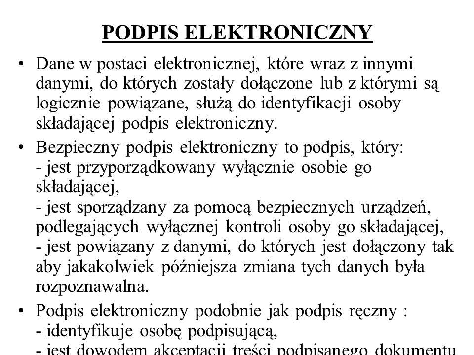 PODPIS ELEKTRONICZNY Dane w postaci elektronicznej, które wraz z innymi danymi, do których zostały dołączone lub z którymi są logicznie powiązane, słu