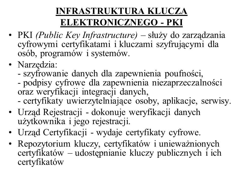 INFRASTRUKTURA KLUCZA ELEKTRONICZNEGO - PKI PKI (Public Key Infrastructure) – służy do zarządzania cyfrowymi certyfikatami i kluczami szyfrującymi dla