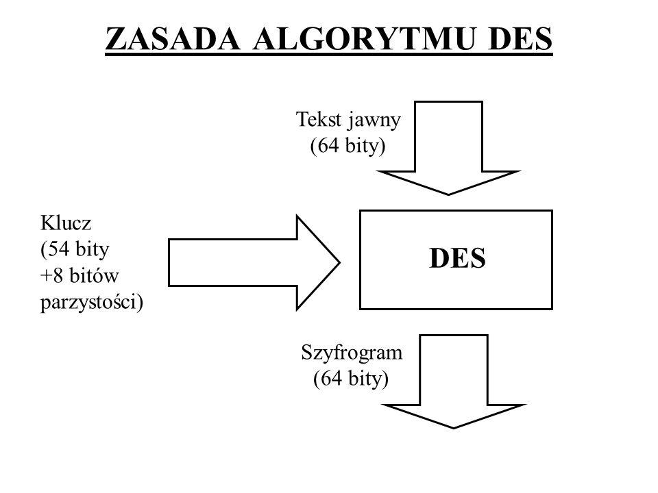 ASYMETRYCZNE ALGORYTMY KRYPTOGRAFICZNE Znane od lat 70., oparte na parze kluczy komplementarnych – prywatny i publiczny.