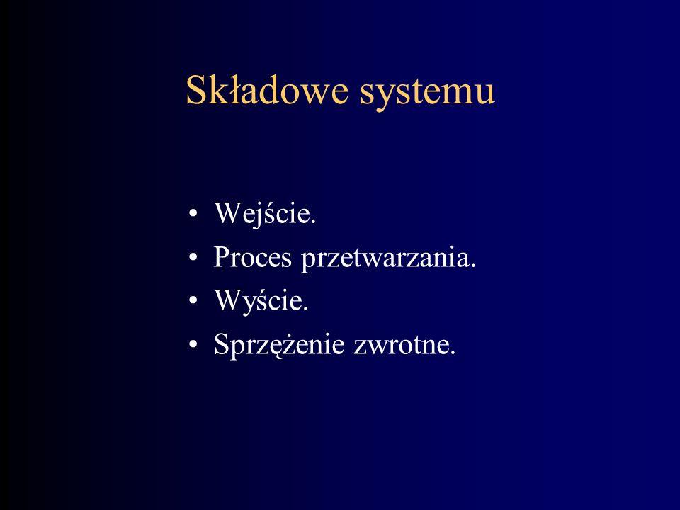 System są powiązane w zorganizowany sposób, podlegają zmianom przez fakt bycia w systemie. Zespół elementów realizujący określone cele. Składowe syste