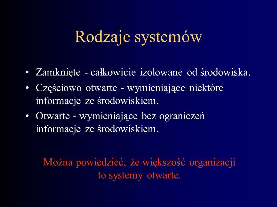 Składowe systemu Wejście. Proces przetwarzania. Wyście. Sprzężenie zwrotne.
