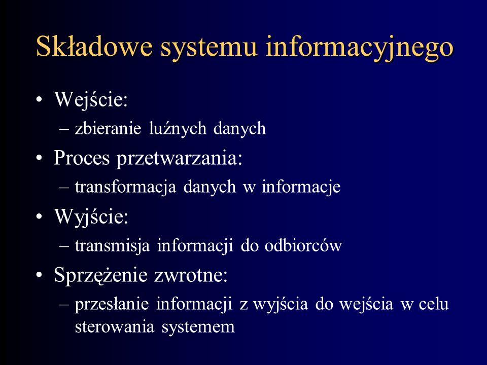 System informacyjny - definicja Zorganizowany zespół wzajemnie powiązanych elementów, służący do gromadzenia, przechowywania, przetwarzania, przesyłan