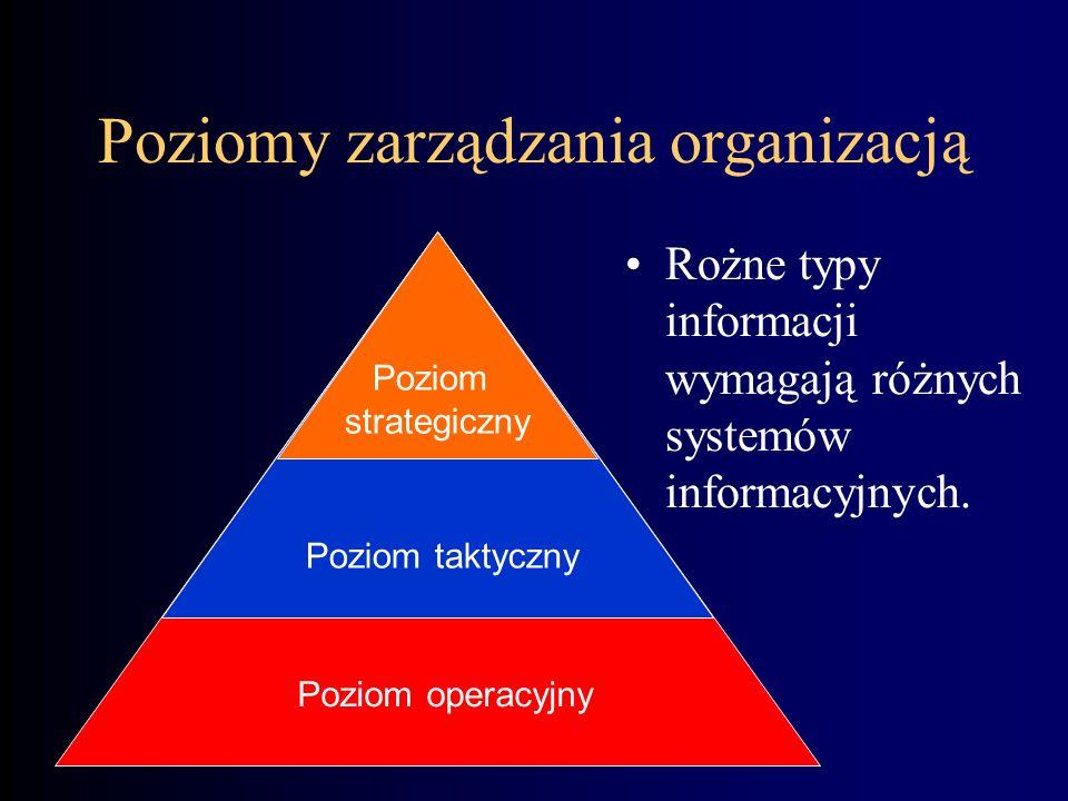 Podstawowe pytania Jak wygląda przepływ informacji w organizacji? Jak obieg informacji w organizacji zależy od jej struktury? W jakim stopniu potrzeby