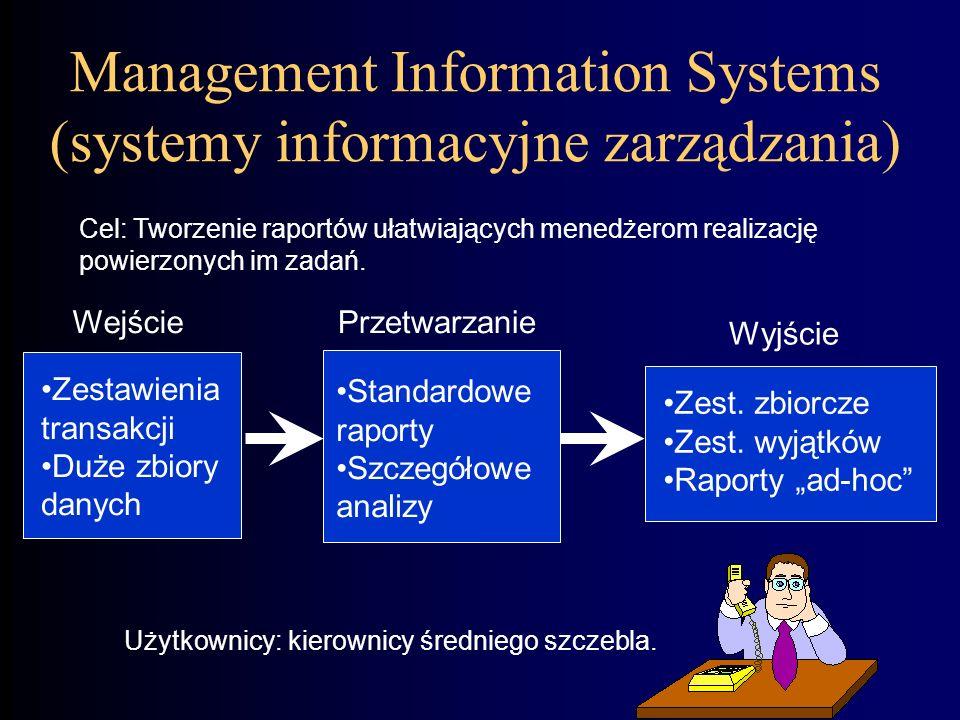 Transaction Processing Systems (systemy transakcyjne) Wejście Przetwarzanie Wyjście Transakcje Zdarzenia Rejestracja Aktualizacja Sortowanie Filtrowan