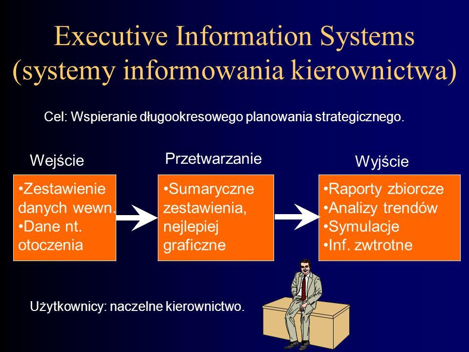 MIS: główne cechy Wspierają decyzje związane z problemami strukturalnymi i półstrukturalnymi. Nie dokonują zbyt szczegółowych analiz. Są mało elastycz