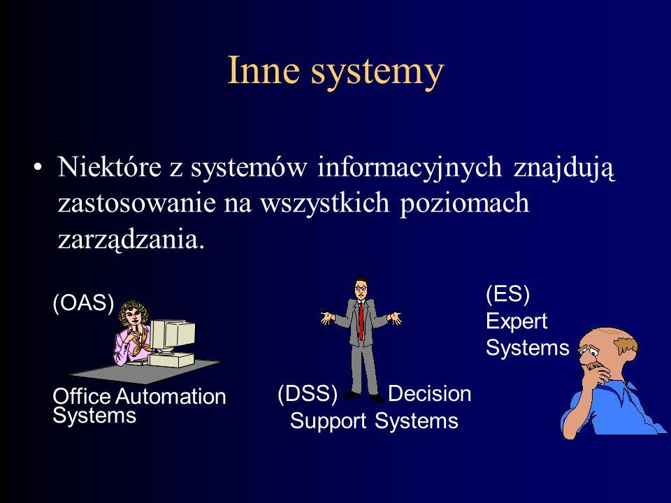 Executive Information Systems (systemy informowania kierownictwa) Zestawienie danych wewn. Dane nt. otoczenia Sumaryczne zestawienia, nejlepiej grafic